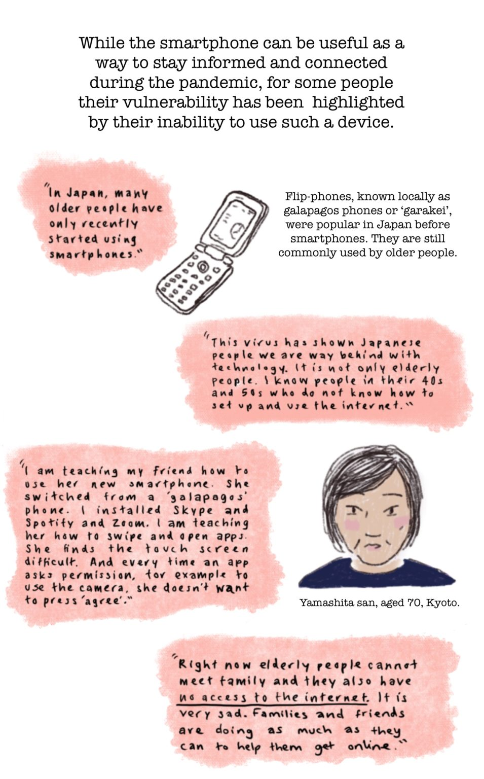 Cartoon image of woman and cellphone with word bubbles about the elderly and technology-use habits